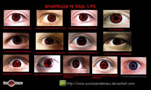 Sharingan In Real Life by SuzukeAmaterasu