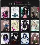 Clover's 2015 Art Summary (blood cw) by TwistedCorn