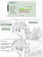 Thanks for 250 pageviews and 10 watchers! by Xeirla