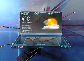 Modern 3D Time Weather for xwidget by jimking