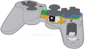 PS controller, inside-out by Duitauriel