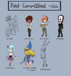 Point Commissions - Chibis by The-Black-Wolf