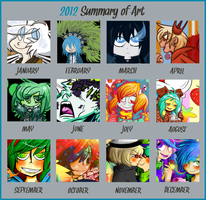 2012 Art Summary thang by BlubberBooty