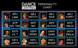 Dance Central MBTI chart by thestarishere99