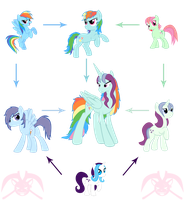 MLP: Character Hybrid Circle by KPenDragon