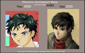 Character Development meme by Okha