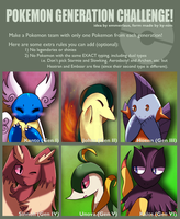 Pokemon generation challenge by DessTie