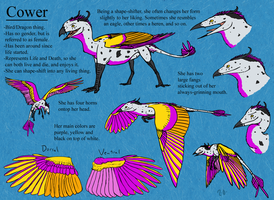 Cower Ref by Varatera