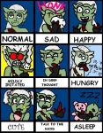 The many faces of Kain by LoKIMOOn1000