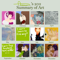 Improvement over 2011 by Ay-Immoral