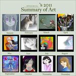 2011 Art Summary Meme by WolfPawDragonClaw