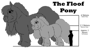 The Floof Ponies by TheMs0kitty