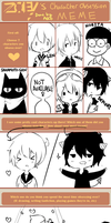 Character obsession meme! xD by Pekobell