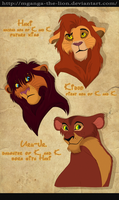Children of Kovu and Kiara by Mganga-The-Lion