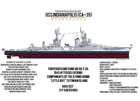 USS Indianapolis by PhantomofTheRuhr