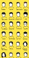 RDJ's Hair Styles in the movie by Hallpen