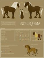 Noluquiba : Breed Sheet by Citron--Vert