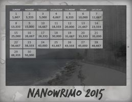 2015 NaNo Calendar - sweatergoth by Margie22