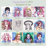 Summary of Art 2012 by DaryaSpace