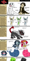 Monsters and Creatures -BLOODLINE- by Firewarrior117
