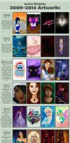 My Art Timeline (as of - 13/01/2015) UPDATE by Jessica-Nahulan