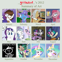 2012 Summary of Art by grilledcat