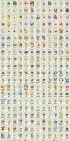 Complete PokeDex by Gego-Kurin