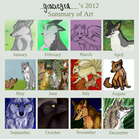 .:Summary Of Art- Graciegra 2012:. by graciegra