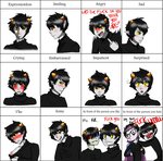 Karkat expressions meme by candy-behemoth