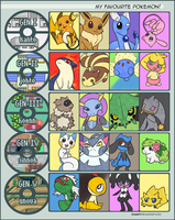 PokeGen Faves Meme by Airenu-ish