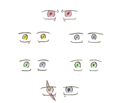 Spirits: Eyes by Komali100