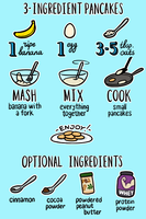 Super easy and healthy pancakes! by irmirx