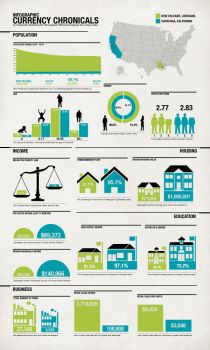 Infographic by unsider