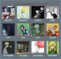 2013 Summary Meme by kalkie