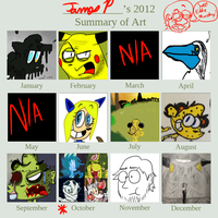 Super Duper Summary thing-2012 by ToonDude14