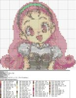 Popuri XStitch Pattern by niakane