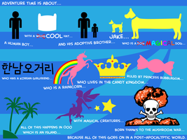 what is adventure time... by davidalex