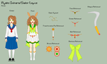 SM - Ayako Reference Sheet by theRainbowOverlord