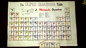 The Super Smashing Table of the Elements by theunspokenprophet