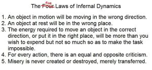 The Laws of Infernal Dynamics by Beacon515L