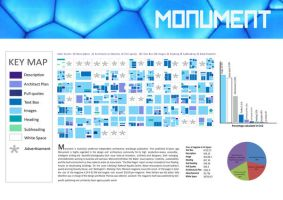 Monument magazine analyzation by simplydreamz