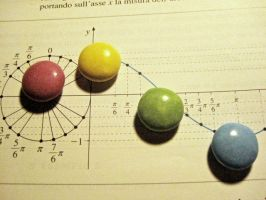 Smarties and circumference by perdueintranslation