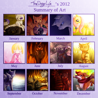 2012 Summary of Art by TheDogzLife