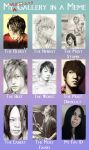 My MUCC Gallery in a Meme by hedspace77