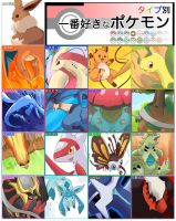 Favorite Pokemon meme thing... by ryo-hakkai