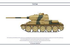 T-34 Iraq 001 by WS-Clave