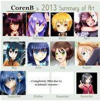 Coren's 2013 Summary of Art by CorenB