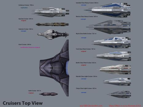 Mass Effect - Cruiser Type Starships Top View by reis1989
