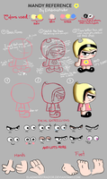 TUTORIAL: How I draw Mandy - Mandy Reference Sheet by ElAdministrador