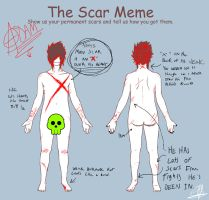 Adam's scar meme by Shark-Bites